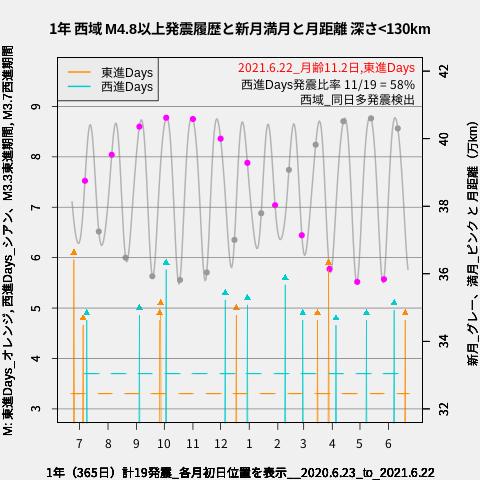 f:id:yoshihide-sugiura:20210624001900p:plain
