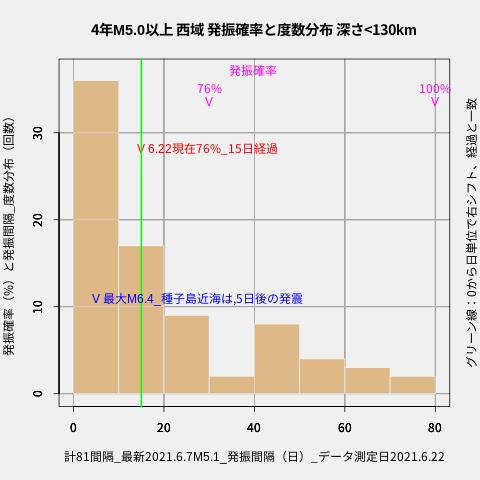 f:id:yoshihide-sugiura:20210624001920p:plain