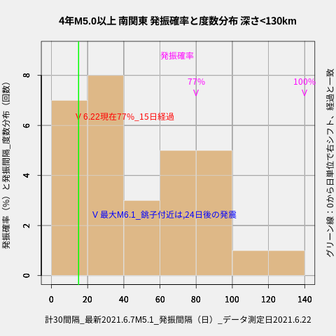 f:id:yoshihide-sugiura:20210624001936p:plain