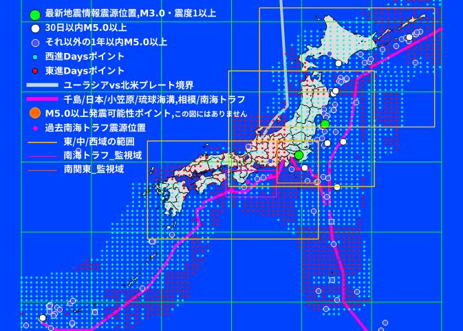 f:id:yoshihide-sugiura:20210628013305p:plain