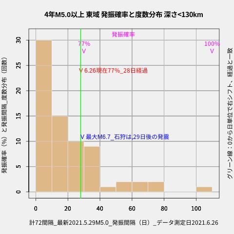 f:id:yoshihide-sugiura:20210628013658p:plain