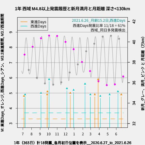 f:id:yoshihide-sugiura:20210628013802p:plain
