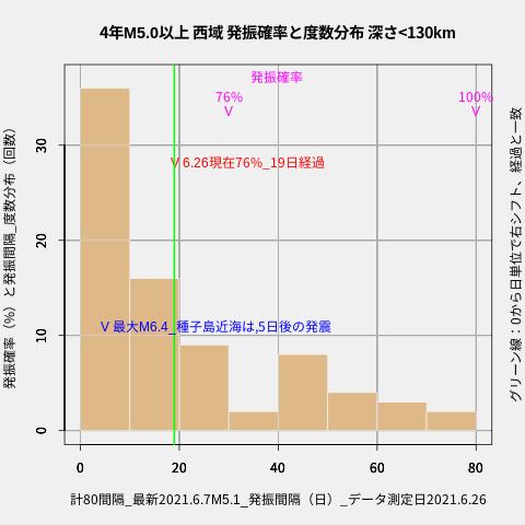 f:id:yoshihide-sugiura:20210628013817p:plain