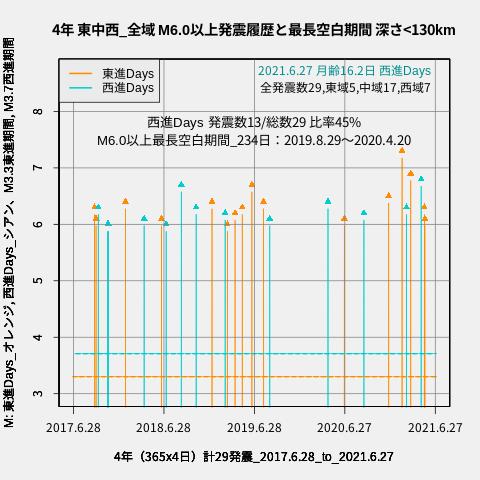 f:id:yoshihide-sugiura:20210629041227p:plain