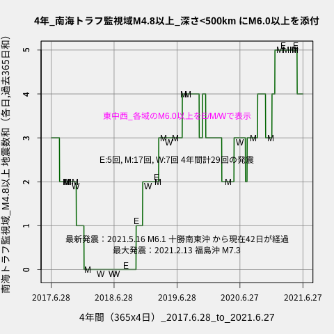f:id:yoshihide-sugiura:20210629041247p:plain