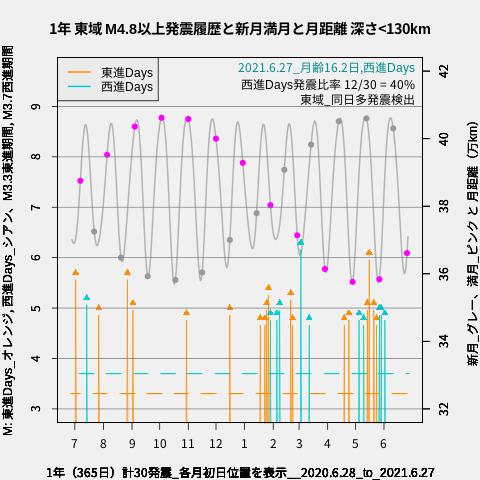f:id:yoshihide-sugiura:20210629041346p:plain