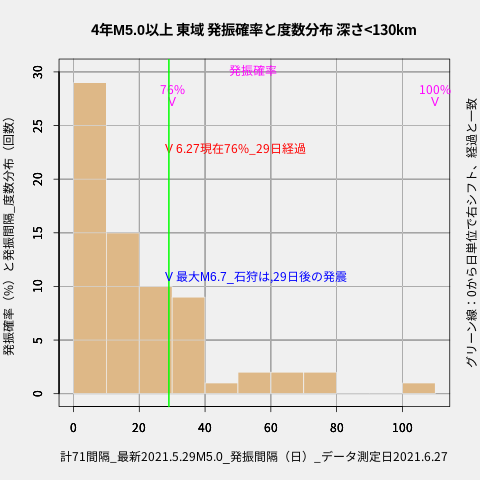 f:id:yoshihide-sugiura:20210629041404p:plain