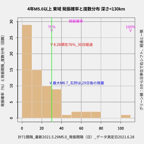 f:id:yoshihide-sugiura:20210630002149p:plain