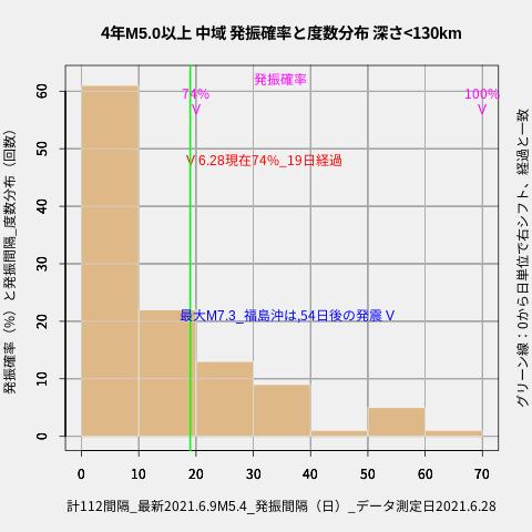 f:id:yoshihide-sugiura:20210630002237p:plain