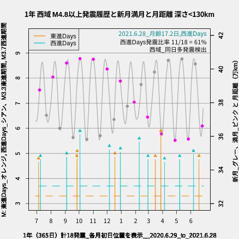 f:id:yoshihide-sugiura:20210630002258p:plain