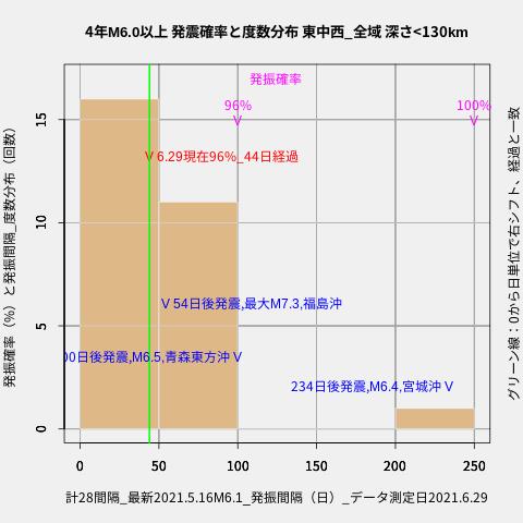 f:id:yoshihide-sugiura:20210701001724p:plain