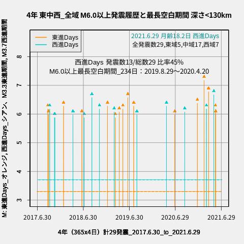 f:id:yoshihide-sugiura:20210701001741p:plain