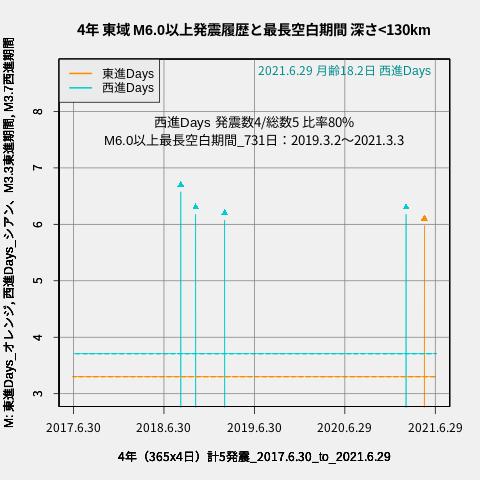 f:id:yoshihide-sugiura:20210701001818p:plain