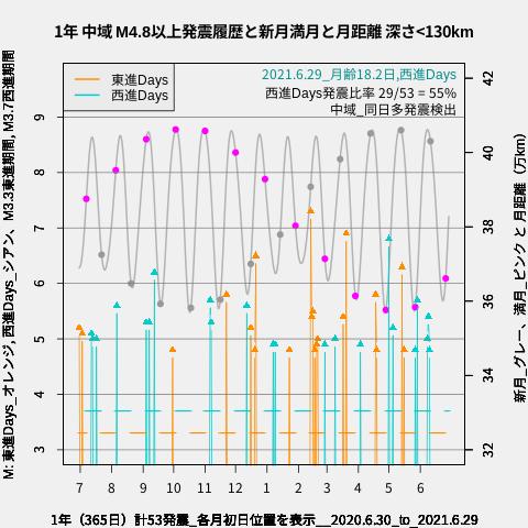 f:id:yoshihide-sugiura:20210701001949p:plain