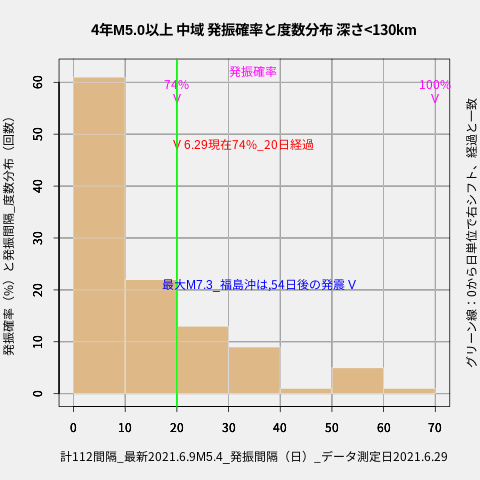 f:id:yoshihide-sugiura:20210701002018p:plain