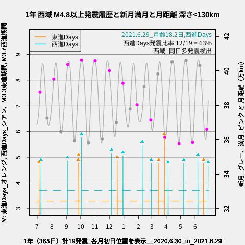 f:id:yoshihide-sugiura:20210701002040p:plain
