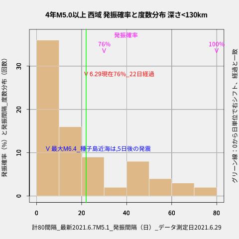f:id:yoshihide-sugiura:20210701002059p:plain