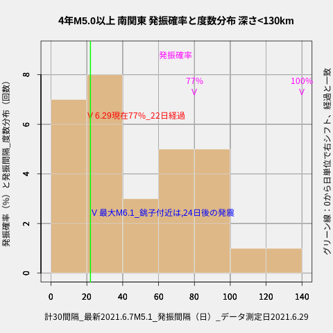 f:id:yoshihide-sugiura:20210701002117p:plain