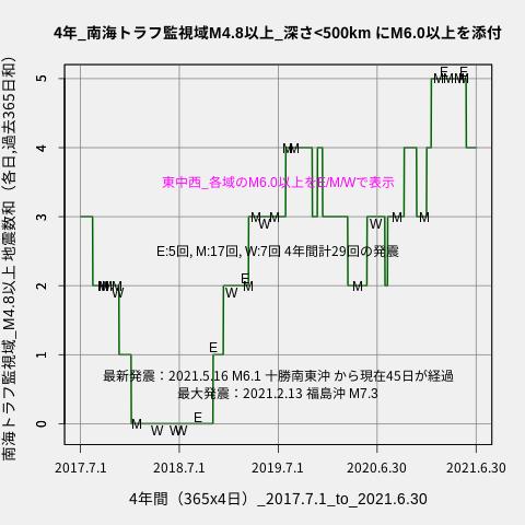f:id:yoshihide-sugiura:20210702022644p:plain