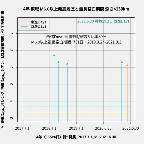 f:id:yoshihide-sugiura:20210702022700p:plain