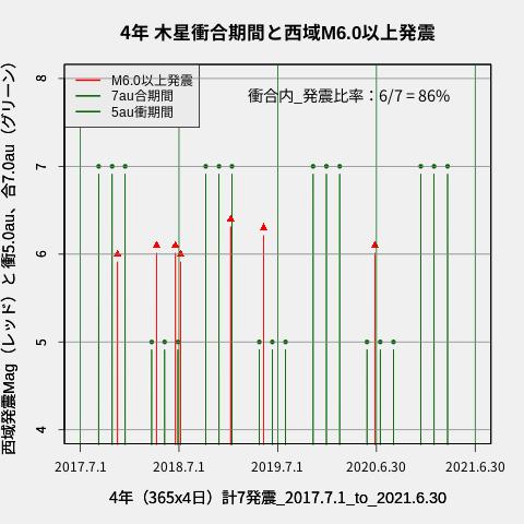 f:id:yoshihide-sugiura:20210702022721p:plain