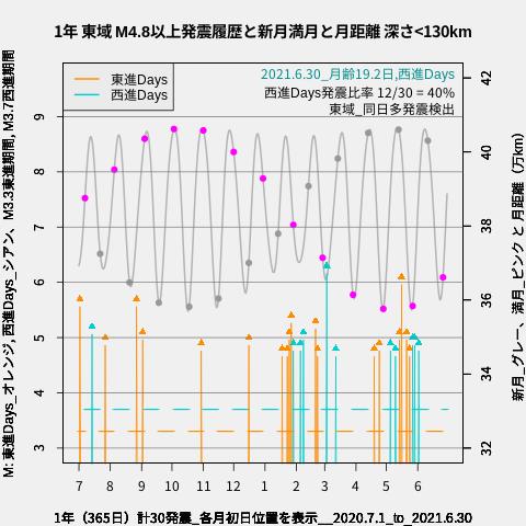 f:id:yoshihide-sugiura:20210702022754p:plain
