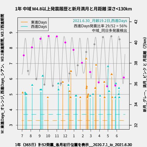 f:id:yoshihide-sugiura:20210702022833p:plain