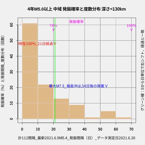 f:id:yoshihide-sugiura:20210702022851p:plain