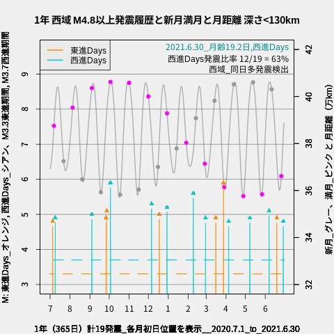 f:id:yoshihide-sugiura:20210702022910p:plain