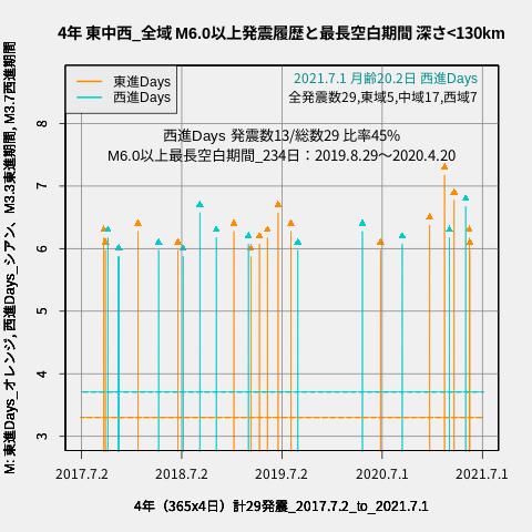 f:id:yoshihide-sugiura:20210703001435p:plain