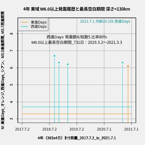 f:id:yoshihide-sugiura:20210703001511p:plain
