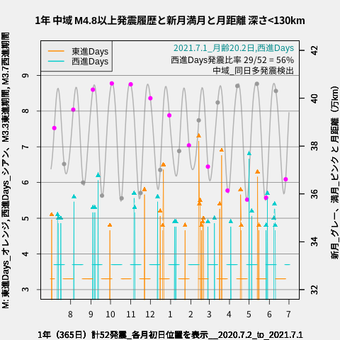 f:id:yoshihide-sugiura:20210703001926p:plain