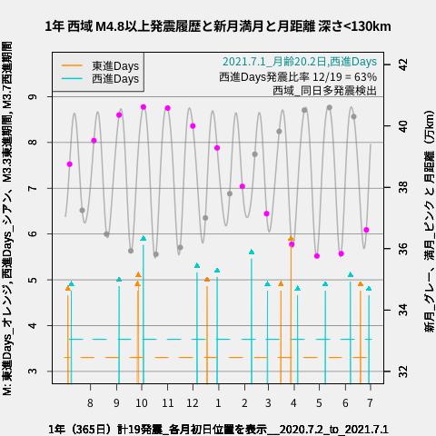 f:id:yoshihide-sugiura:20210703002001p:plain