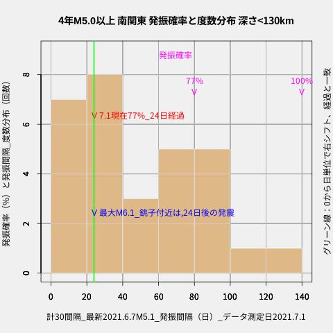 f:id:yoshihide-sugiura:20210703002035p:plain
