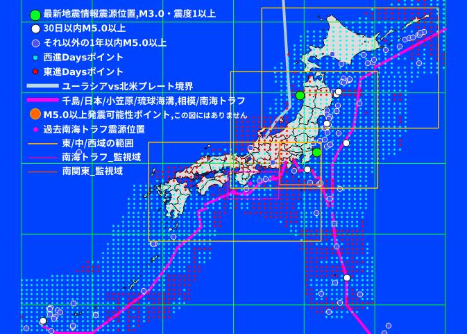 f:id:yoshihide-sugiura:20210704001330p:plain