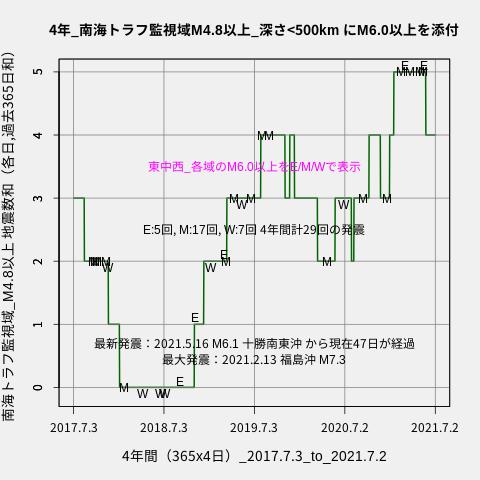 f:id:yoshihide-sugiura:20210704001605p:plain