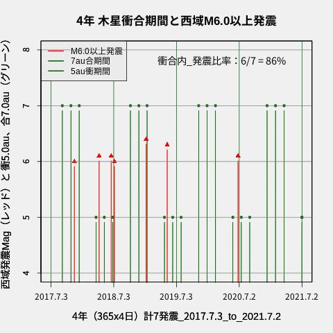 f:id:yoshihide-sugiura:20210704001654p:plain