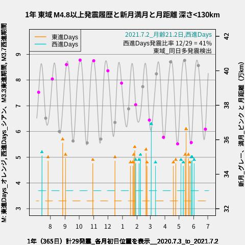 f:id:yoshihide-sugiura:20210704001723p:plain