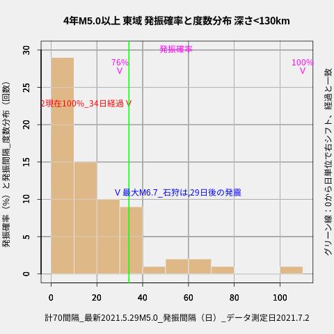 f:id:yoshihide-sugiura:20210704001741p:plain