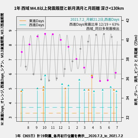 f:id:yoshihide-sugiura:20210704001840p:plain