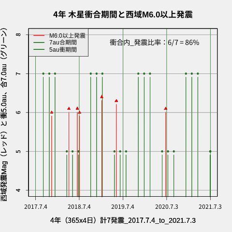 f:id:yoshihide-sugiura:20210705024136p:plain