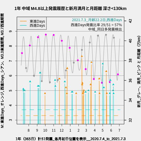 f:id:yoshihide-sugiura:20210705024235p:plain