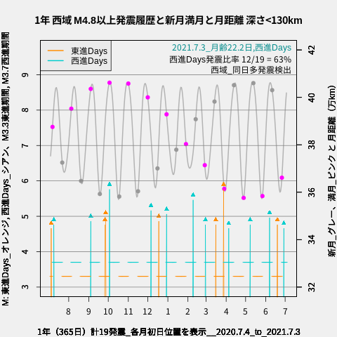 f:id:yoshihide-sugiura:20210705024313p:plain