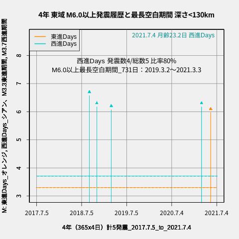 f:id:yoshihide-sugiura:20210706042231p:plain