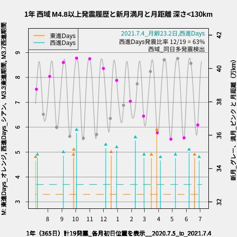 f:id:yoshihide-sugiura:20210706042442p:plain