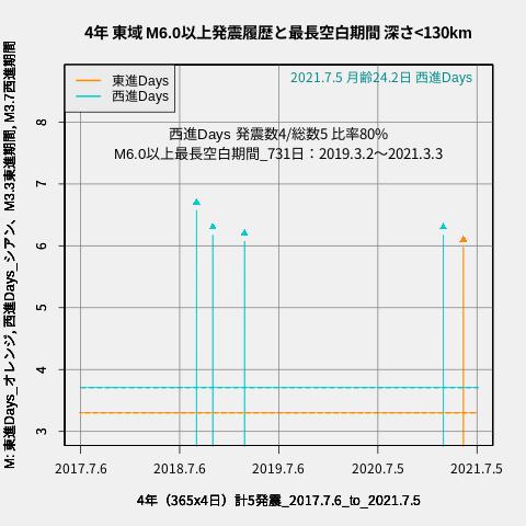 f:id:yoshihide-sugiura:20210707001531p:plain