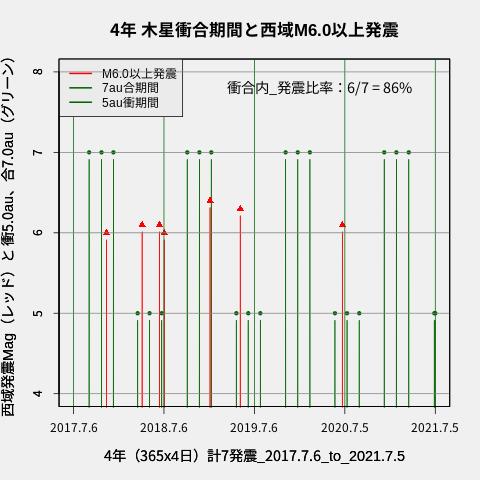 f:id:yoshihide-sugiura:20210707001555p:plain