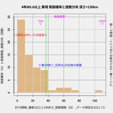 f:id:yoshihide-sugiura:20210707001631p:plain