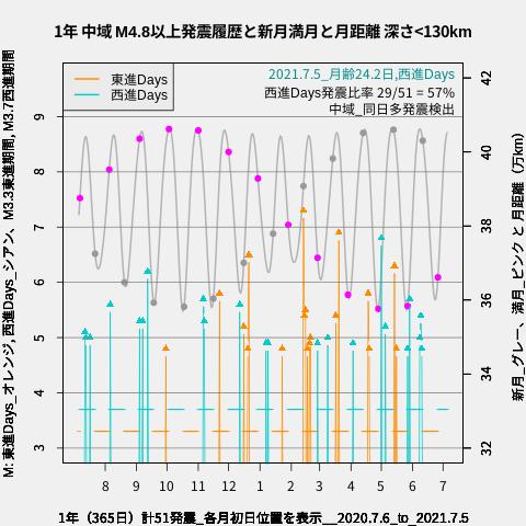 f:id:yoshihide-sugiura:20210707001649p:plain
