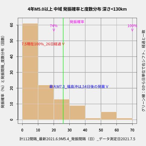 f:id:yoshihide-sugiura:20210707001709p:plain